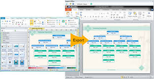 Smartart Powerpoint Organizational Chart Create Org Charts In Powerpoint Format With A Tool Better