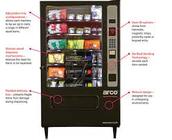 Working Of Vending Machine Gorgeous Arco Vending Solutions