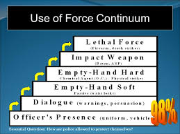 the use of force essay the use of force essay 1561 words studymode