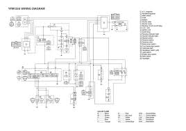 yamaha banshee 350 wiring diagram picture wiring diagram yamaha banshee 350 wiring diagram picture