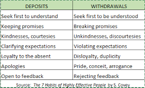 A Book Study Framework For Understanding Poverty By Ruby