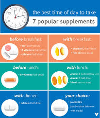 What Vitamins To Take Together Chart The Best Time Of Day To Take 7 Popular Supplements Whats