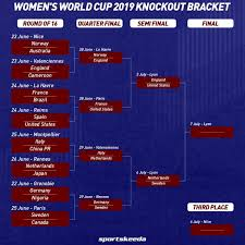 Womens World Cup Brackets Schedule 2019 Fifa Womens