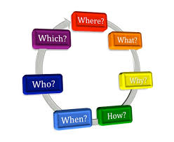 How Do You Develop A New Business System And Create A