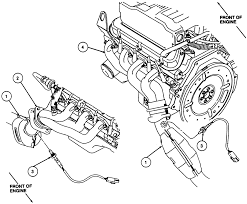 Charming gm oxygen sensor wiring diagrams pictures inspiration