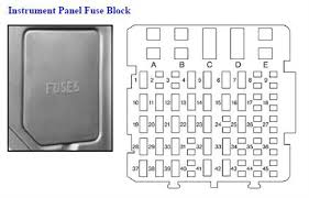 1126EFD 2005 chevrolet monte carlo fuse panel diagram questions (with on 2005 monte carlo fuse box diagram