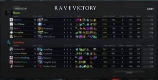 dota 2 asia championships ravevolution esports by inquirer net