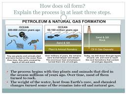 Chapter 24: Oil in Southwest Asia - ppt download