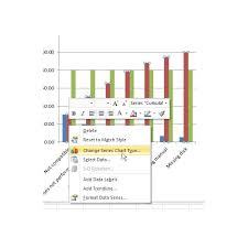 Making Pareto Chart Excel 2010 How To Make A Pareto Chart In Excel 2007 2010 With