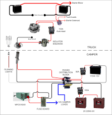 camper wiring diagram camper image wiring diagram camper trailer wiring harness e36 m3 wiring diagram on camper wiring diagram