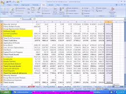 excel modeling cfa level 2 free cash flow based valuation financial modeling