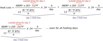 Calculating Annual Heat Loss Egee 102 Energy Conservation