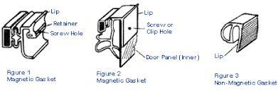 refrigerator gasket. 6 responses to \u201crefrigerator door gasket replacement (or how replace a seal)\u201d refrigerator