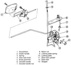 car door lock mechanism car door lock mechanism afficher l image d rh trucalacon door