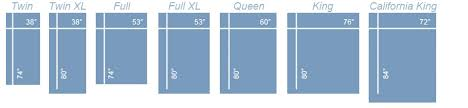 mattress sizes double. Size Of Double Bed Mattress Twin King Dimensions Throughout Sizes O