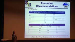 af form 910 jber enlisted evaluation system townhall youtube