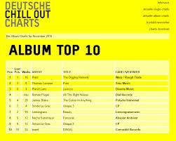 Charts Deutschland Aktuell 61 Factual Aktuelle Deutsche Album Chart Top 100