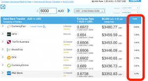 Money Conversion Chart Pesos To Dollars Forex Php To Hkd Forex Peso To Hk Dollar Xe Currency