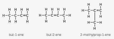 Image result for position isomer of pentene
