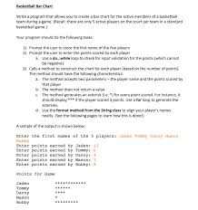Solved Basketball Bar Chart Write A Program That Allows Y