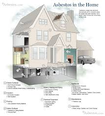 asbestos awareness   home inspector san diego   the real estate    asbestos awareness