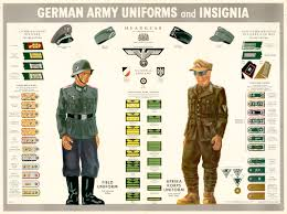 Army Service Uniform Size Chart Uniforms Of The German Army 1935 1945 Wikipedia