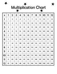 Multiplication Charts And Bonus Division Chart