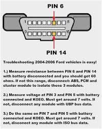 2006 ford f150 wiring diagram cute 2011 f 150 stereo wiring diagram 2006 ford f150 wiring diagram pleasant 2004 f150 pcm wiring diagram efcaviation of 2006 ford f150