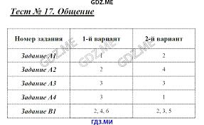 ГДЗ контрольные по обществознанию класс Поздеев