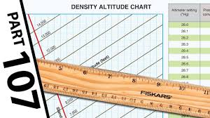 Density Altitude Computation Chart Faa Part 107 Calculating Density Altitude For Pilots