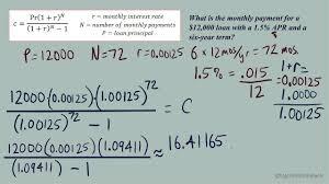 Calculate A Mortgage Loan Mortgage Calculator