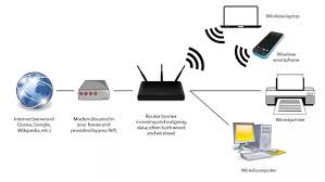 wireless router cable connection diagram wiring diagram sample wireless internet cable connection diagram wiring diagram show what is the difference between the internet and