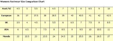 Scarpa Size Charts