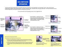 keg operations diagram wiring diagram list keg operations diagram wiring diagram used keg operations diagram