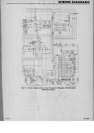 isuzu npr wiring diagram wiring diagrams schematic wiring diagrams gm isuzu 1995 1 2 w4 4000 npr gasoline 1995 isuzu npr