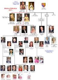 Queen Elizabeth Ancestry Chart Www Bedowntowndaytona Com