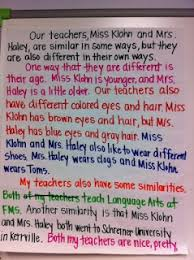 images about compare amp contrast writing on pinterest  essay  this is an example of paragraph writing that is color coded to show comparing and contrasting
