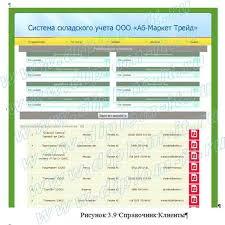 Разработка экономической информационной системы по учету товаров  Разработка экономической информационной системы по учету товаров на складе производственной компании php на базе mysql
