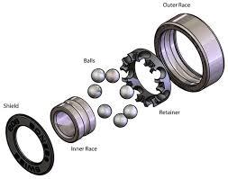 bearing. bearing exploded view o