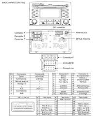 2006 kia sedona stereo wiring schematics wiring diagrams u2022 rh theanecdote co kia electrical wiring diagram kia automotive wiring diagrams