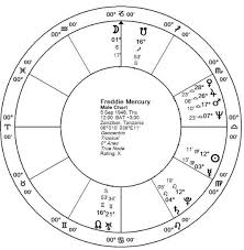 Freddie Mercury Birth Chart Mystique The Charts Of Sphinxes Astrodienst