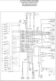 start circuit wiring diagram 1998 jeep start download wirning 1994 jeep cherokee fuse box diagram at 1995 Jeep Cherokee Sport Fuse Box Diagram