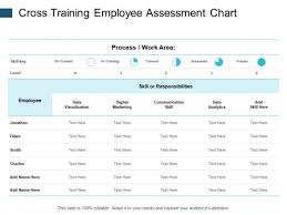 Cross Training Employee Assessment Chart Ppt Powerpoint