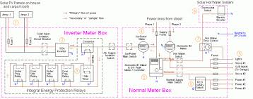 ac house wiring ac image wiring diagram house wiring basics house auto wiring diagram schematic on ac house wiring