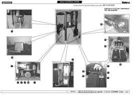 yale reach truck b849 series mr14 mr16 mr18 mr20 workshop yale reach truck b849 series mr14 mr16 mr18 mr20 workshop service manual