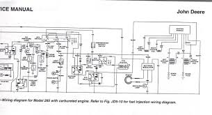 john deere 6200 wiring harness basic guide wiring diagram \u2022 john deere 4020 gas wiring harness john deere l130 wiring diagram with schematic b2network co rh b2networks co john deere b wiring a john deere 4020 key switch wiring