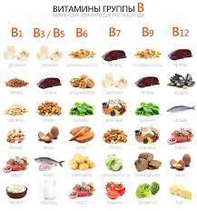 Правильное питание Витамины Правильное питание Витамины Питание Еда Витамины Польза длиннопост текст