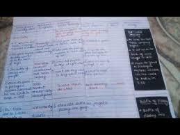 Lesson Plan Format Enchanting Lesson Plan History Lesson Plan Lesson Plan Sample Bed Lesson