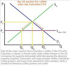 international trade benefits essay definition   essay for you international trade benefits essay definition img
