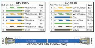 tia eia 568b wiring diagram brainglue co and coachedby for cat6 568a Cat6 Wiring Standard tia eia 568b wiring diagram brainglue co and coachedby for cat6